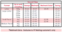 royal mail mailmark prices