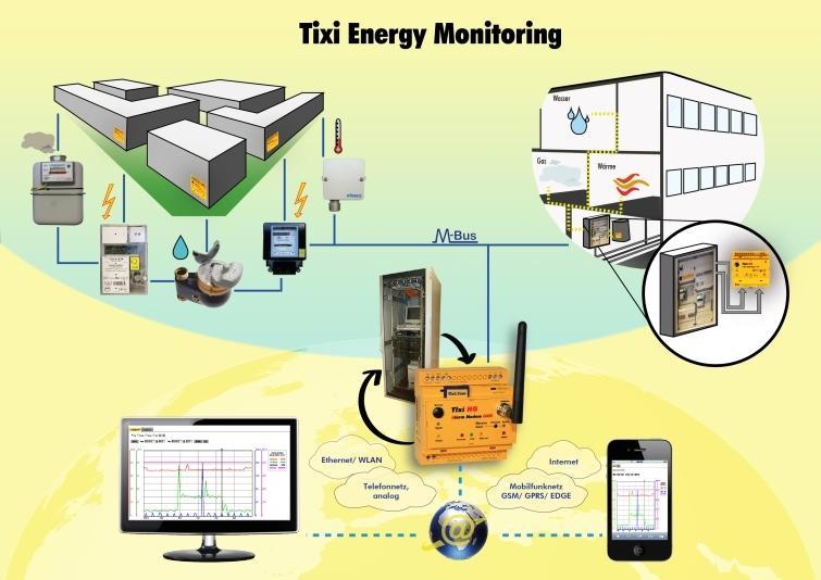Energymonitoring_v3.jpg