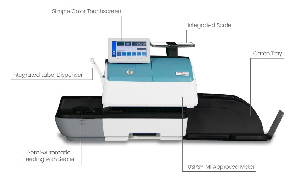 The Ultimate Guide To Postage Meters