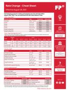 August 29 2021 Rate Change Cheat Sheet