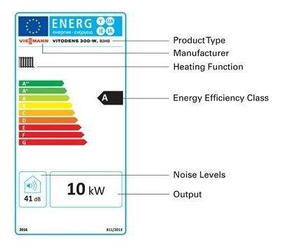 Energy Label 654 x 359.jpg