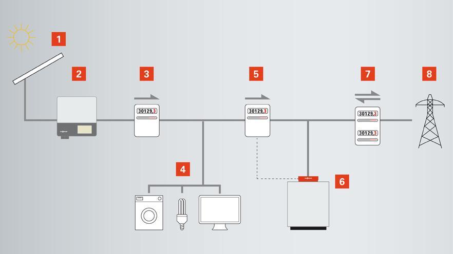 System Presentation - Photovoltaic Power Storage System