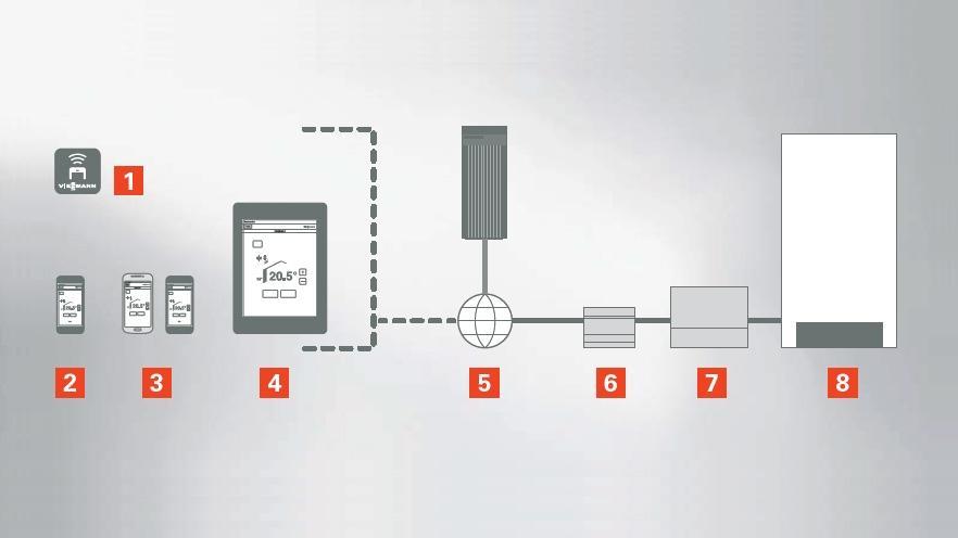 Vitotrol_App_Systemkonfiguration.jpg