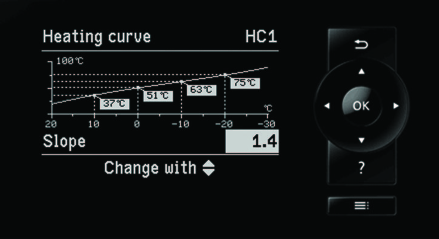 Vitotronic controller showing the heating curve