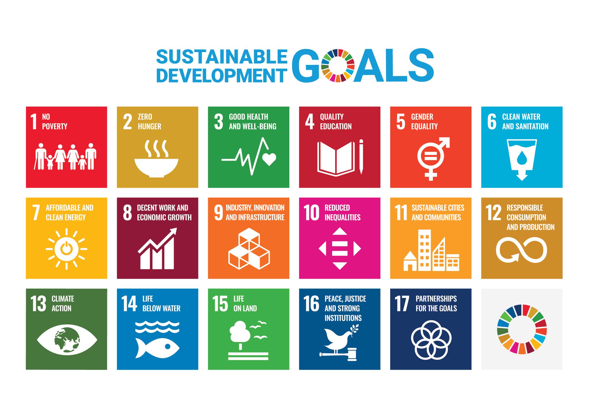 E-SDG-Poster-2019_without-UN-emblem_WEB