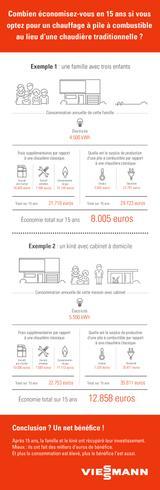 VIESMANN-infographic-FR.jpg