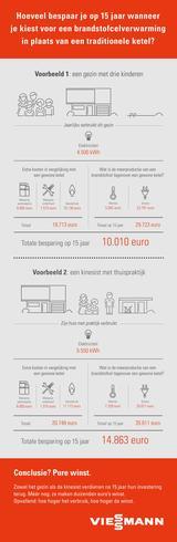 VIESMANN_infographic_NL.jpg