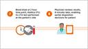 Atellica VTLi Infographic Process 4