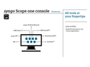 syngo Scope one console