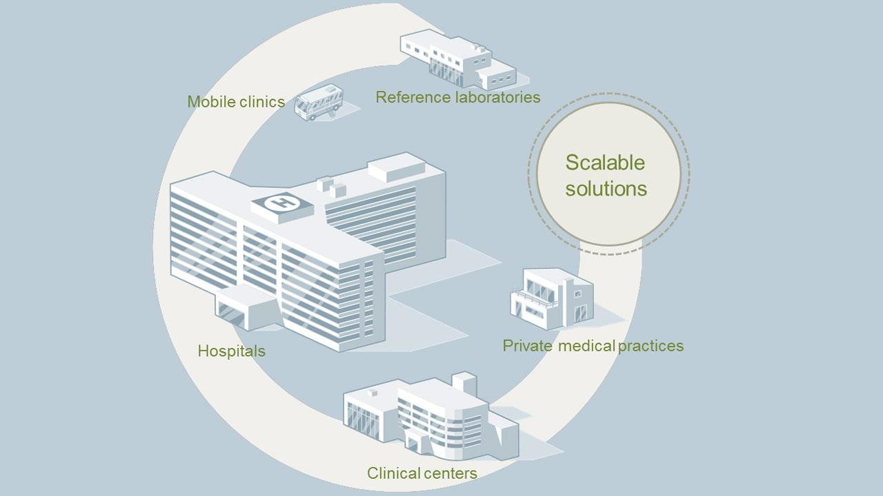 Providers need to focus on new healthcare business strategies that bring transformational change in healthcare.