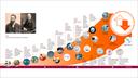 Siemens Healthineers Профиль Техническое превосходство История