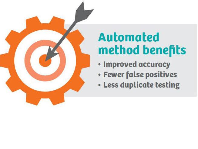 Automating Urinalysis at the Point of Care