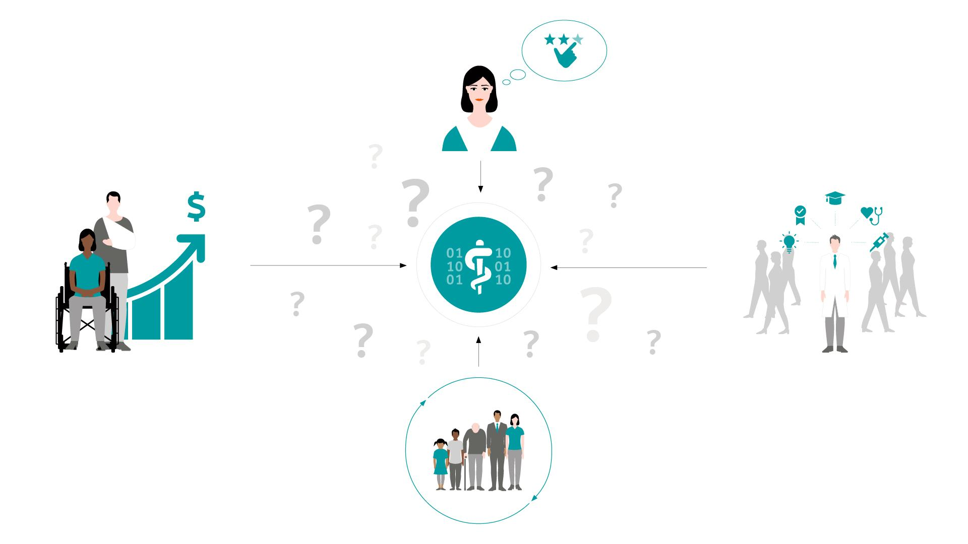 Siemens Healthineers - Consulting services and the digital transformation of healthcare