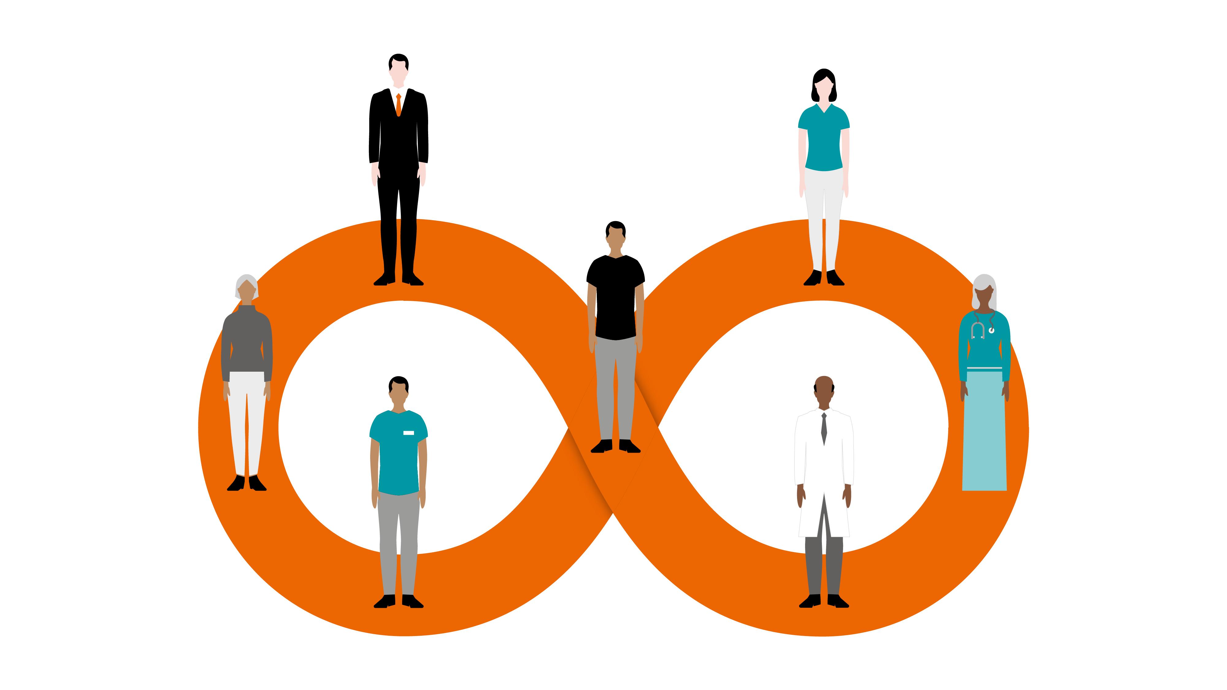 Siemens Healthineers - Partnership Models: Adding value, Enabling Innovation