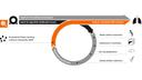 Siemens-healthineers-AT-SomatomGo-DirectORGANS-OAR-Contouring-infographic