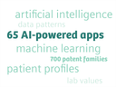 65 AI powered apps