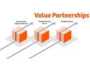 Value Partnerships