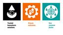 Siemens Healthineers coagulation testing portfolio