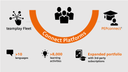 Infographic PEPconnect