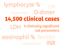 14-500 Clinical cases