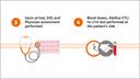 Atellica VTLi Infographic Process 2