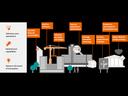 Siemens Healthineers Value Partnerships: Unlock value in your healthcare organization