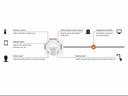 CT simulation workflow