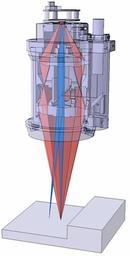 Rotationssysmmetrischer Triangulationssensor mit integrierter Abbildung