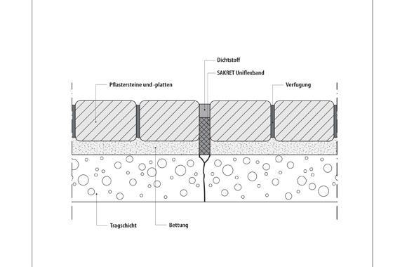 technische Zeichnung von einer Bewegungsfuge