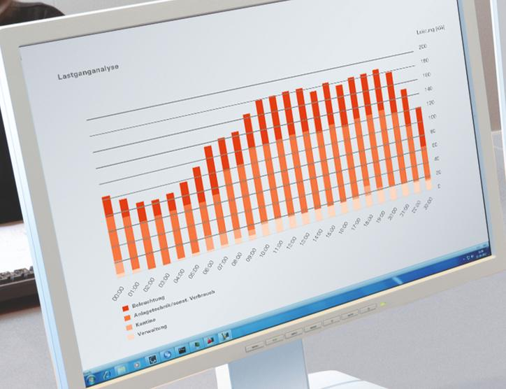 The image shows a bar chart on a computer screen.
