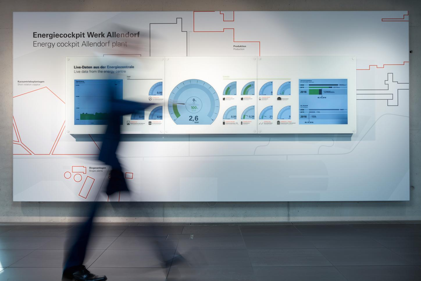 The image shows a blurred, passing person in front of a graphic.
