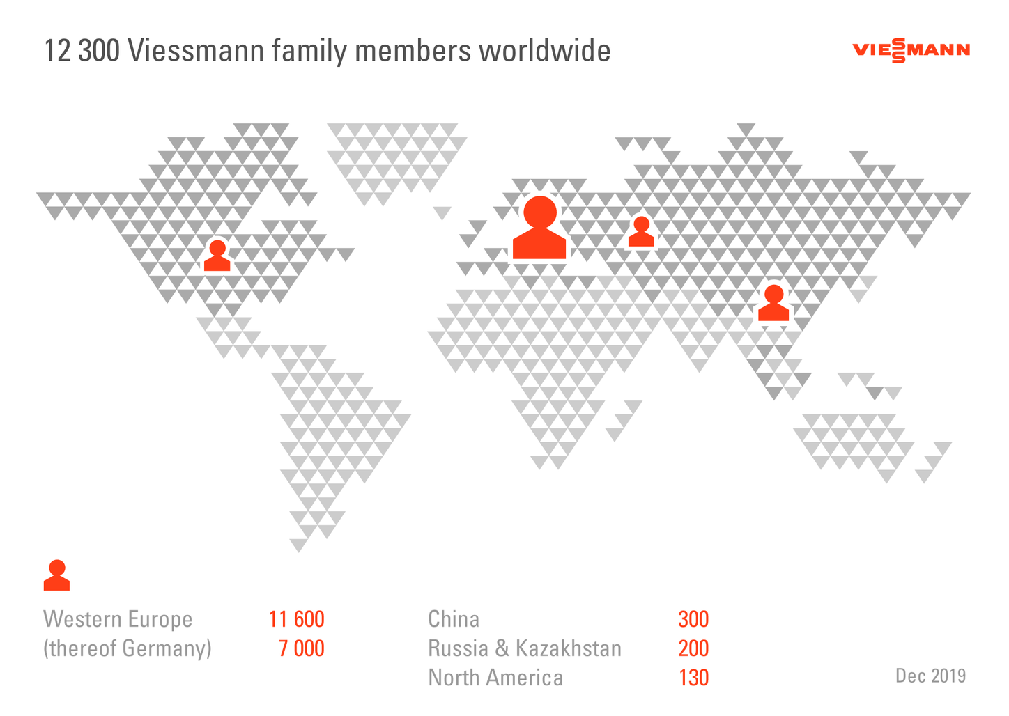 The graphic shows the distribution of Viessmann family members worldwide.