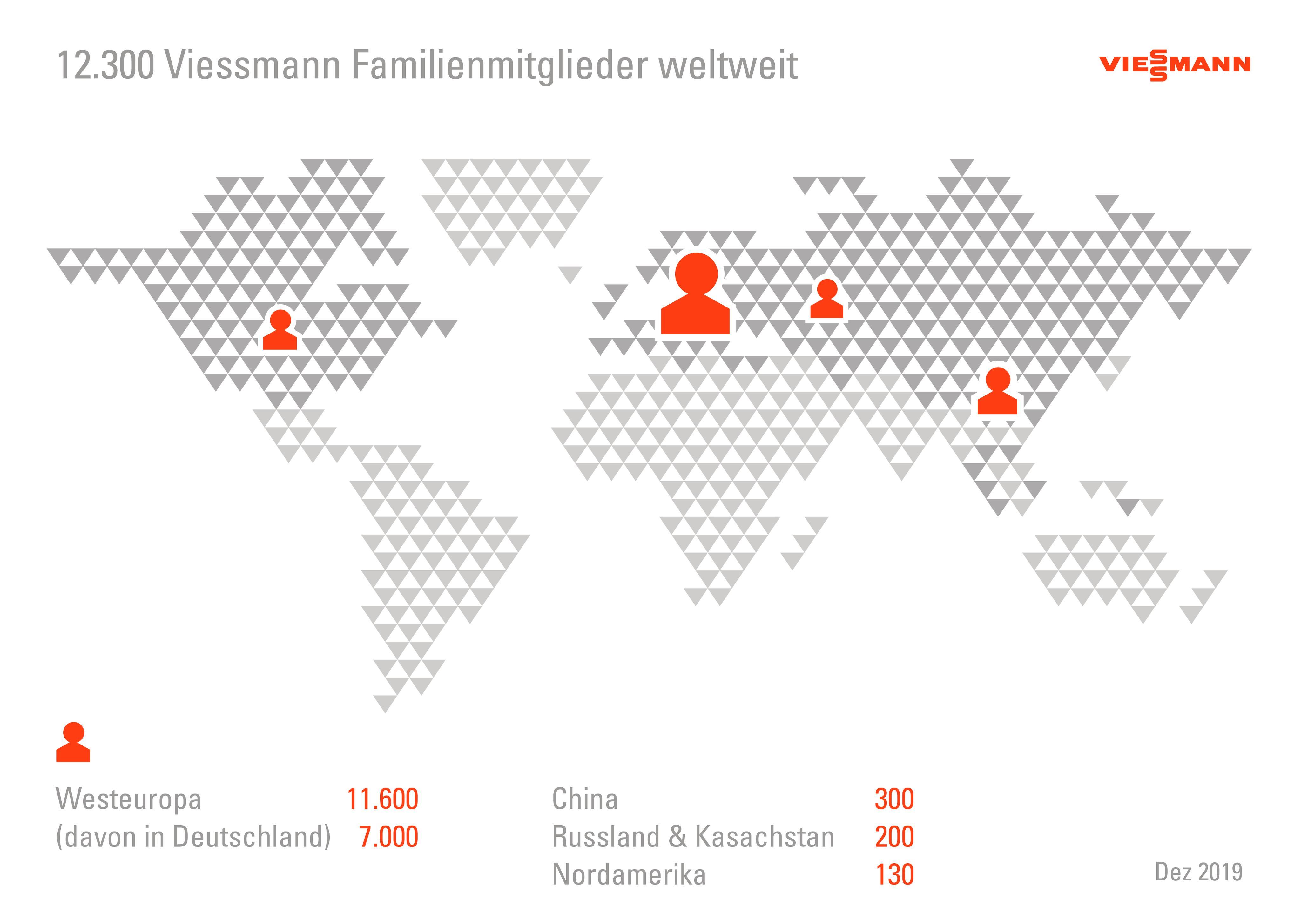 Die Grafik zeigt die Verteilung der Viessmann Familienmitglieder weltweit.