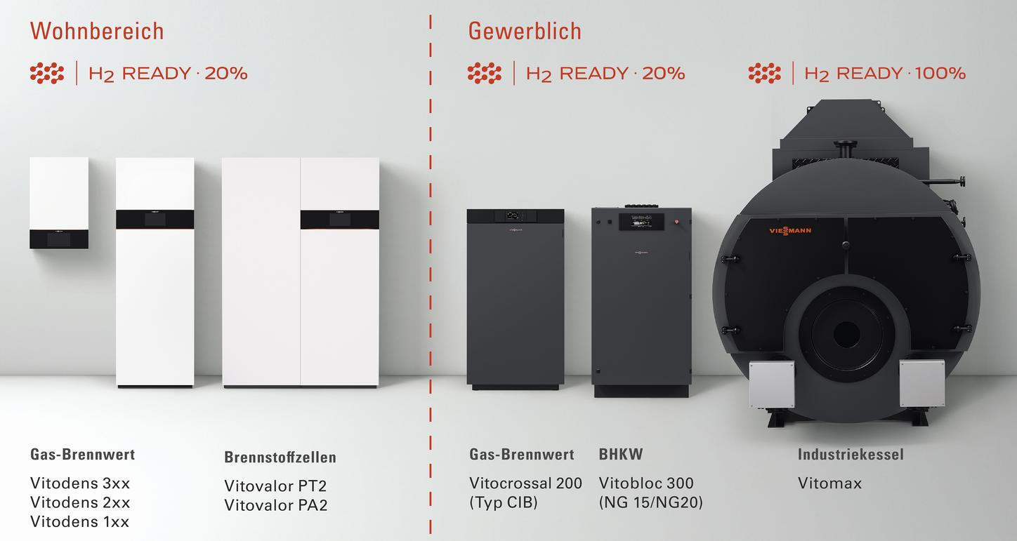 The image shows efficient H2-ready solutions from Viessmann.