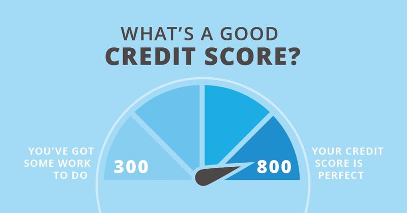 Good credit score in US for H1B or F1 visa