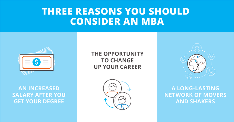 3 reasons to consider an MBA