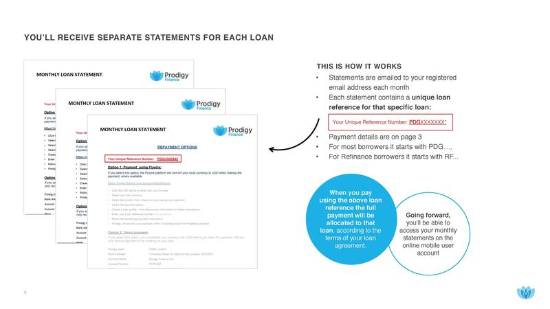 Prodigy Finance combined payments how to read statements