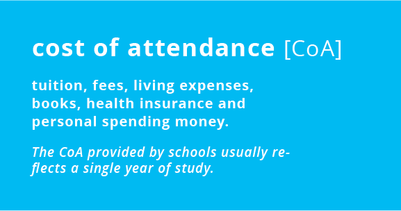 Cost of Attendance (CoA) definition for international student loans