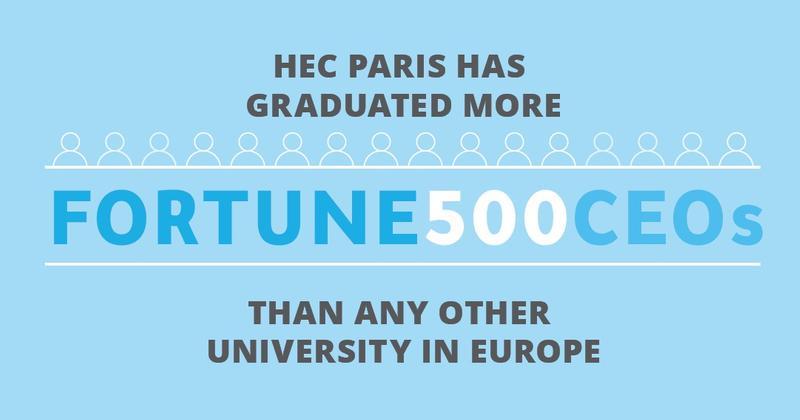 HEC Paris grads Fortune 500 CEOs