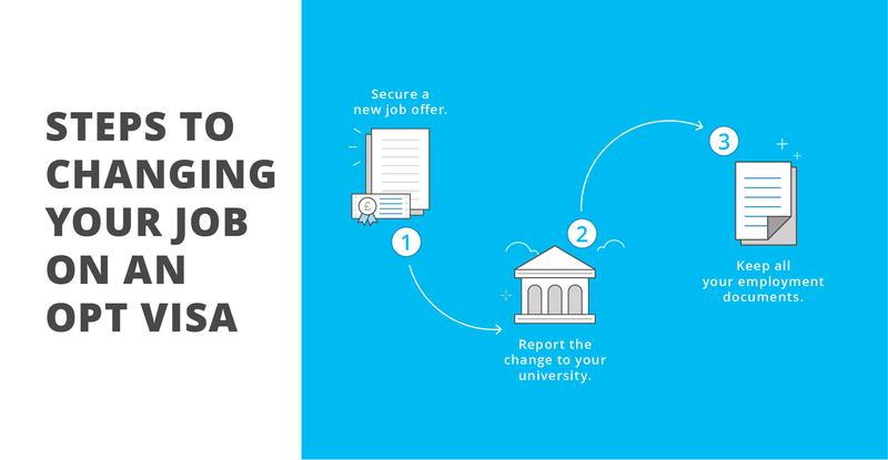 Steps to changing you job on an F-1 OPT visa as an international graduate