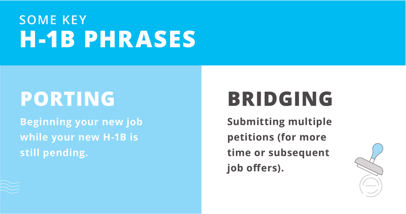 H-1B phrases you need to know when changing jobs as international graduate in US