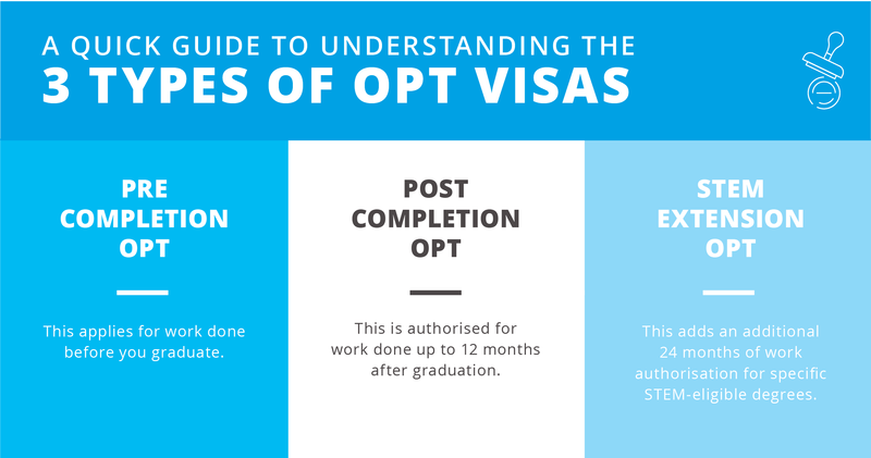 3 types of F-1 OPT visas for international graduates in the US