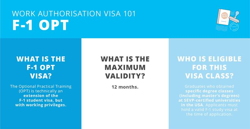 Work Authorisation 101 - getting your F-1 OPT visa in the US
