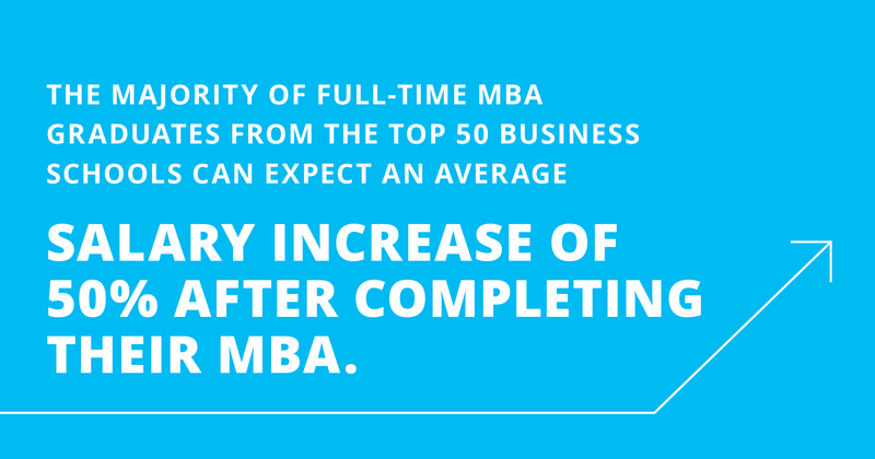 Prodigy Finance | salary increase 50% after MBA