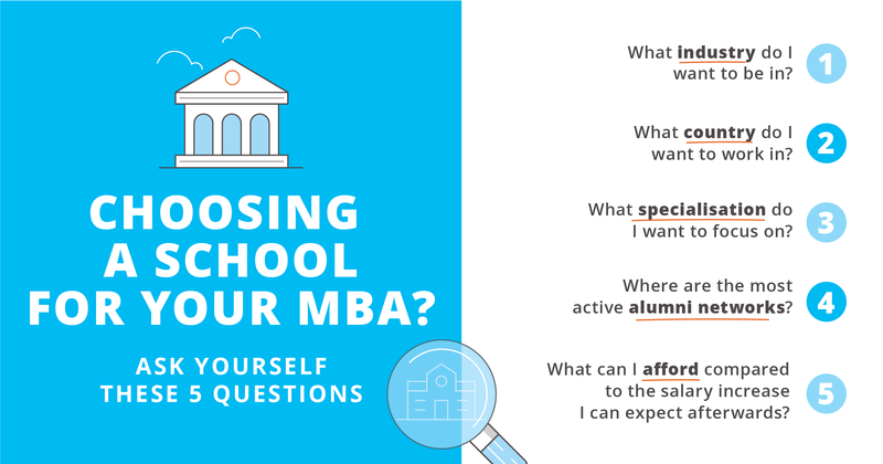 5 questions to help you choose an MBA school