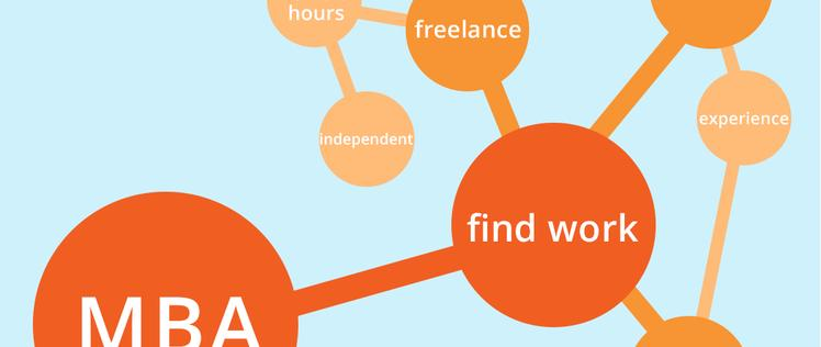 Freelance mba copy