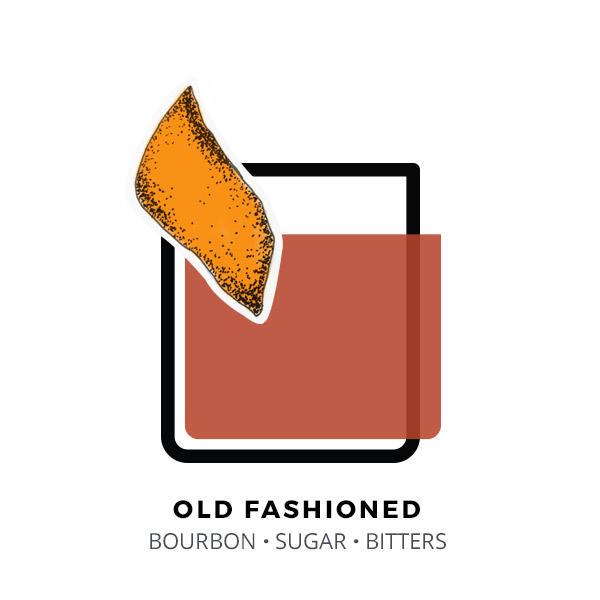 Shop Bourbon >