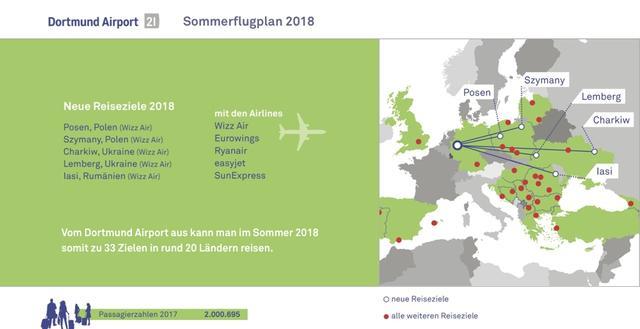 Sommerflugplan 2018
