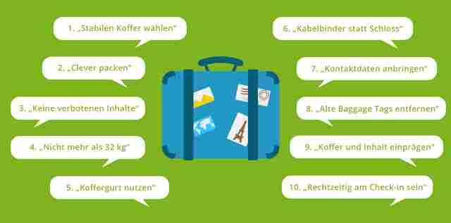 Dtm koffertips