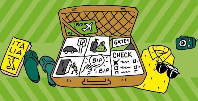 Reisevorbereitung Checkliste